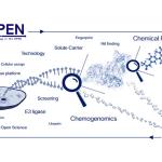 EUbOPEN Consortium